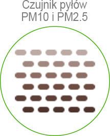 Stacja pomiarowa EcoLife czujnik pyłów PM2.5 i PM10