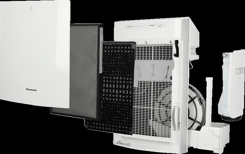 Stopnie filtracji Panasonic F-VXR50G-W