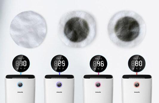 Technologia AeraSense w Philips AC2729/50