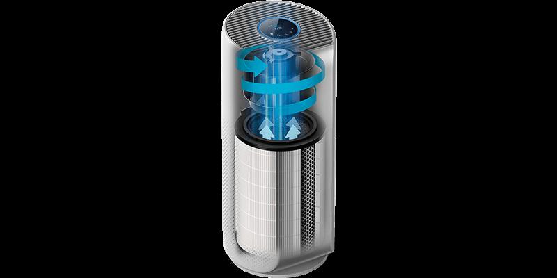 Filtracja w Philips AC3055/50
