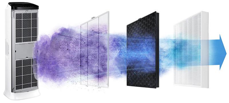 Samsung AX90 filtry