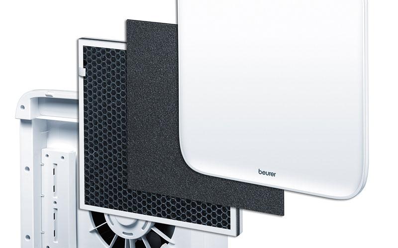Stopnie filtracji Beurer LR 300