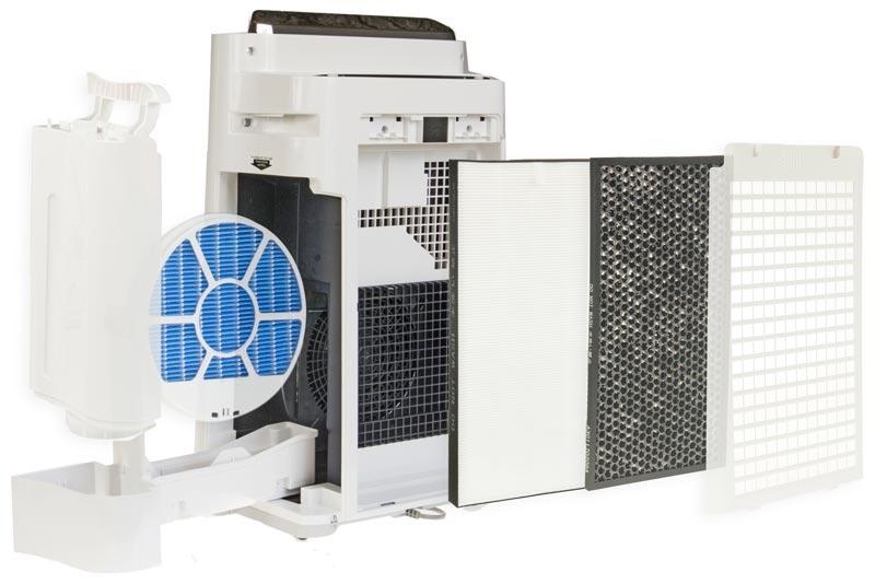 Stopnie filtracji Sharp KC-D50EUW